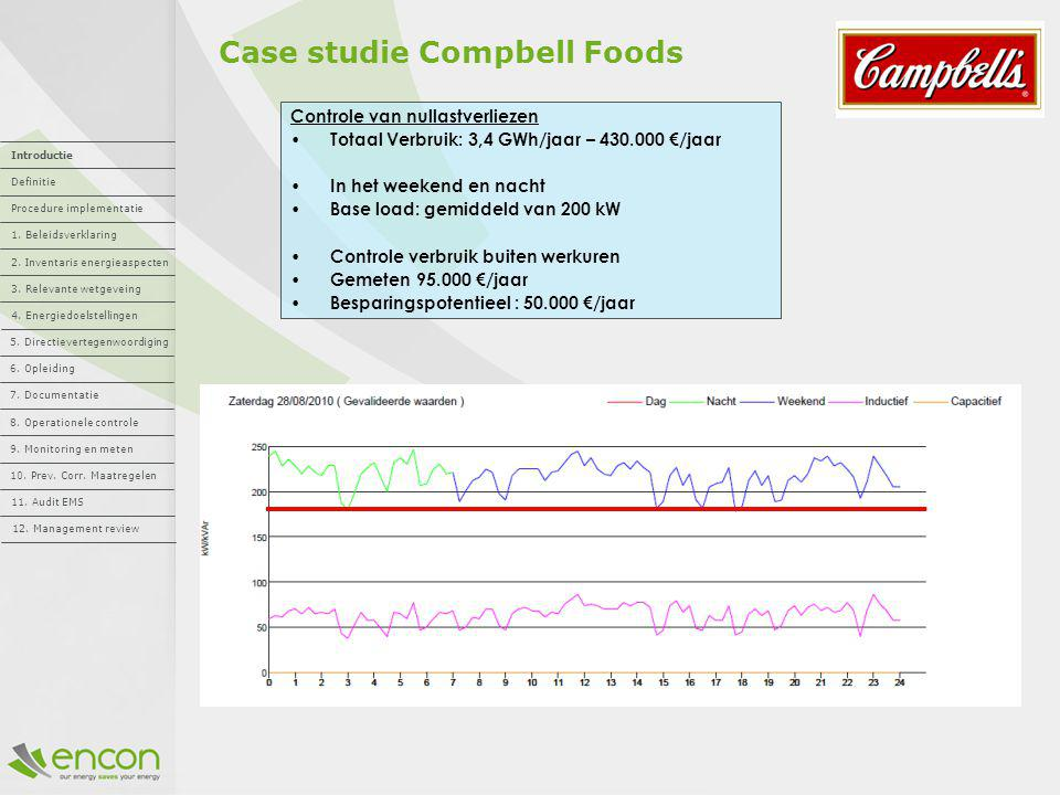 Case studie Compbell Foods