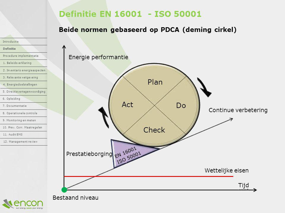 Definitie EN 16001 - ISO 50001 Plan Act Do Check