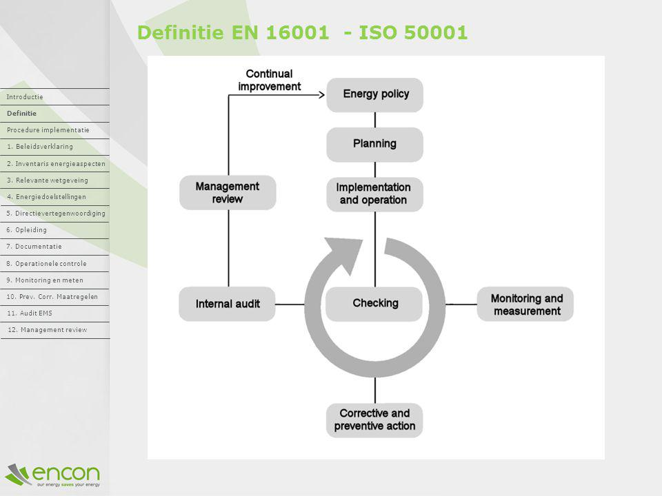 Definitie EN 16001 - ISO 50001 Introductie Definitie
