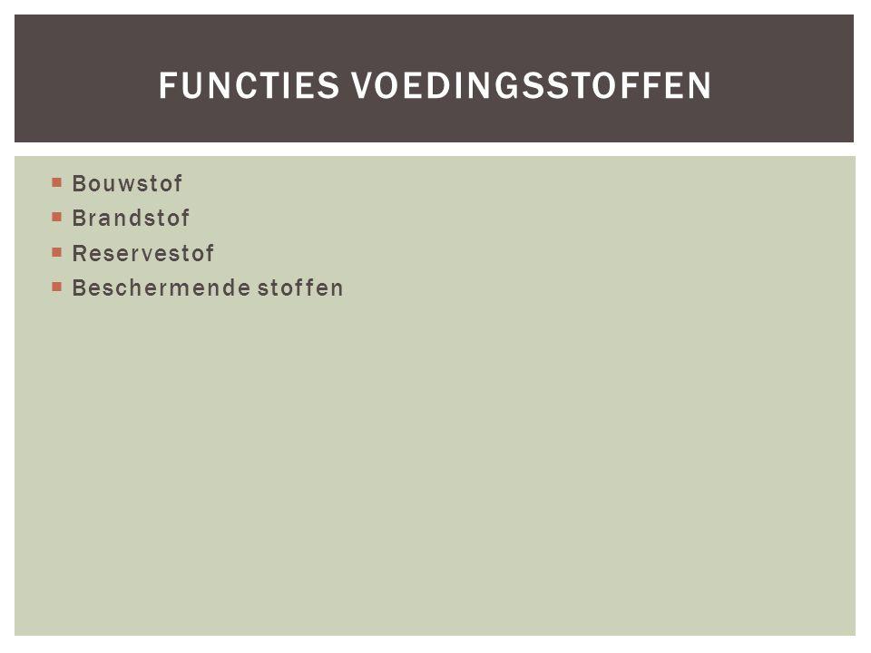 Functies voedingsstoffen