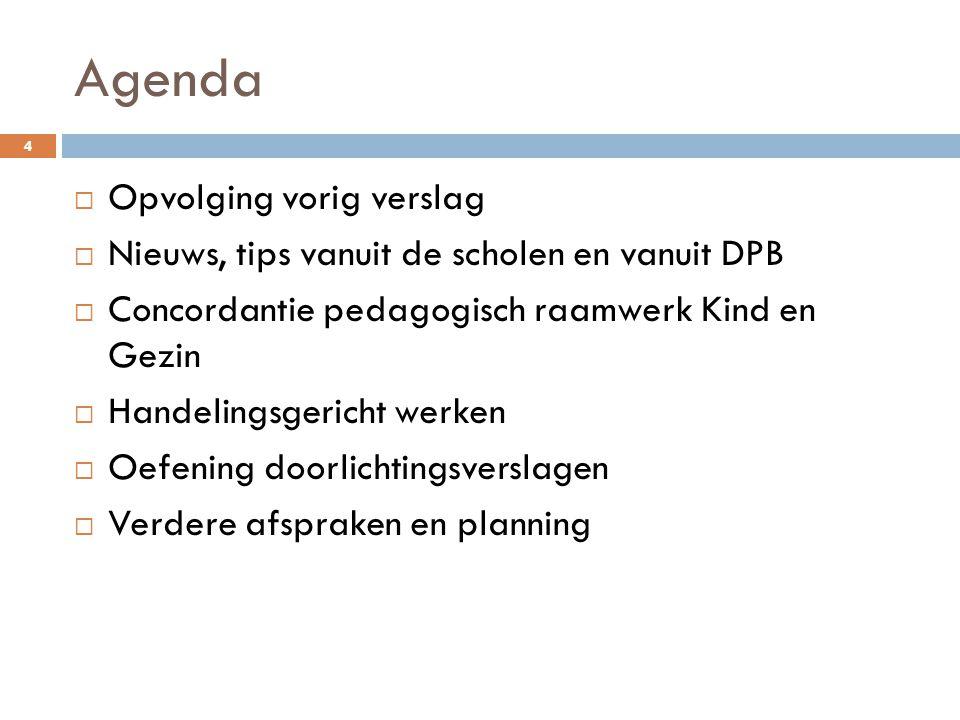 Agenda Opvolging vorig verslag