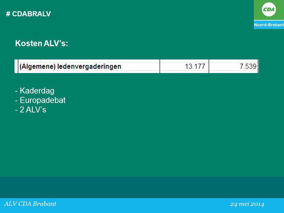 - Kaderdag - Europadebat - 2 ALV's
