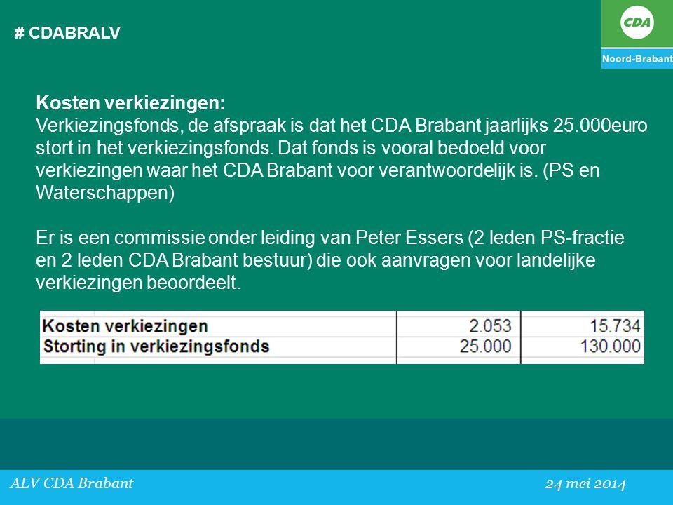 # CDABRALV Kosten verkiezingen:
