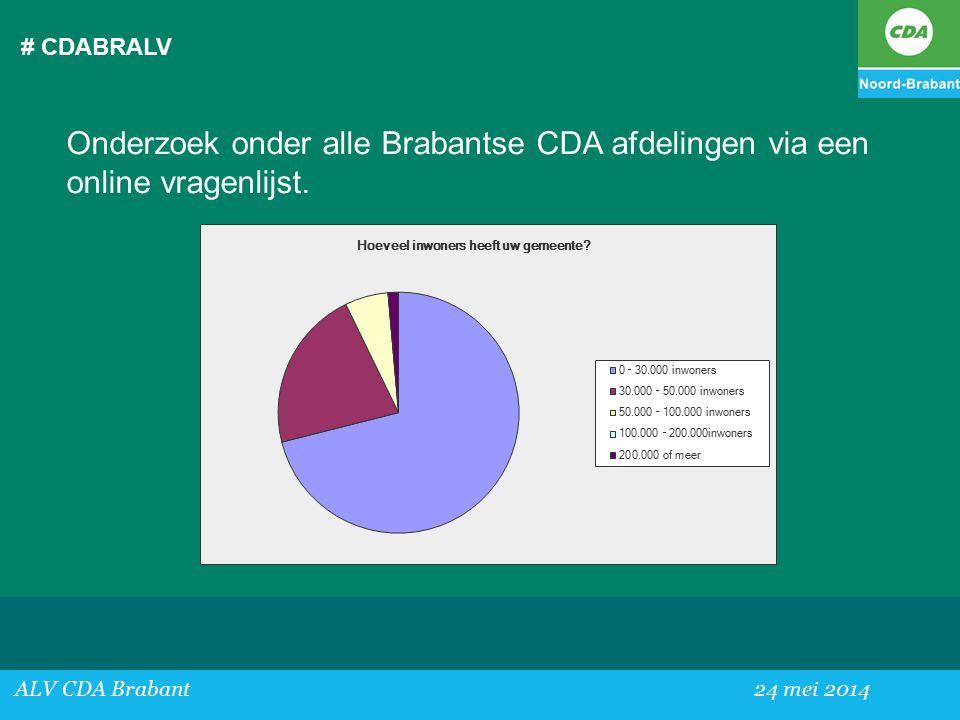 # CDABRALV Onderzoek onder alle Brabantse CDA afdelingen via een online vragenlijst.