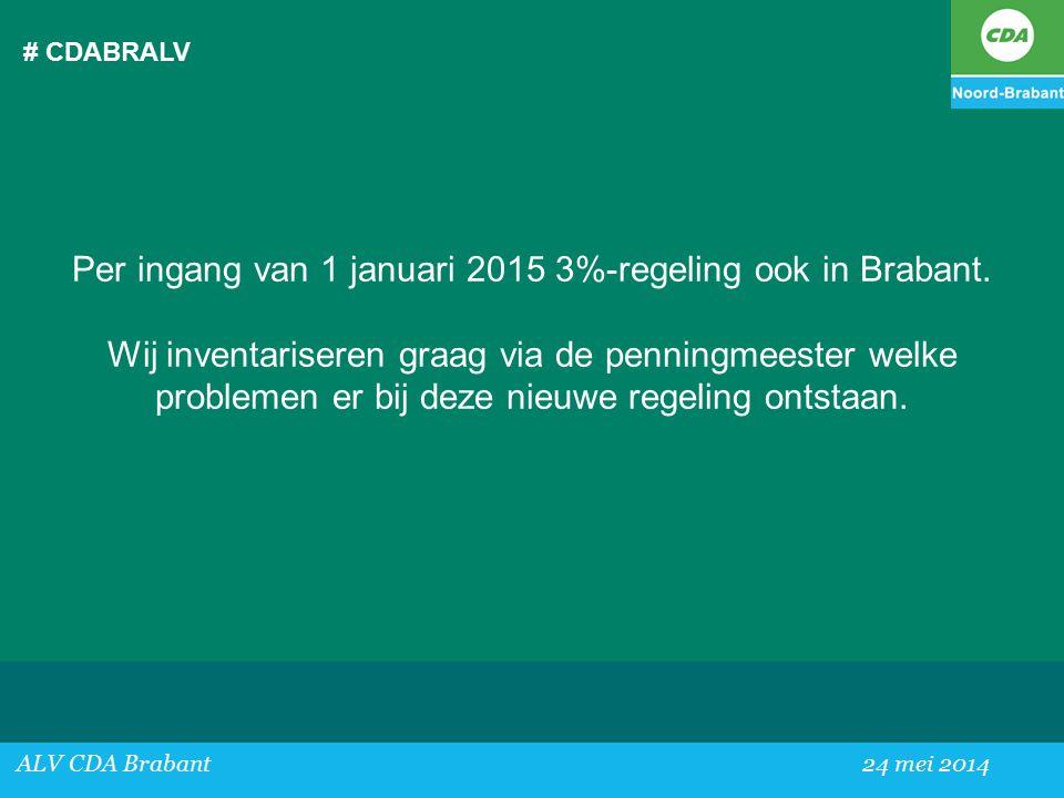 Per ingang van 1 januari 2015 3%-regeling ook in Brabant.
