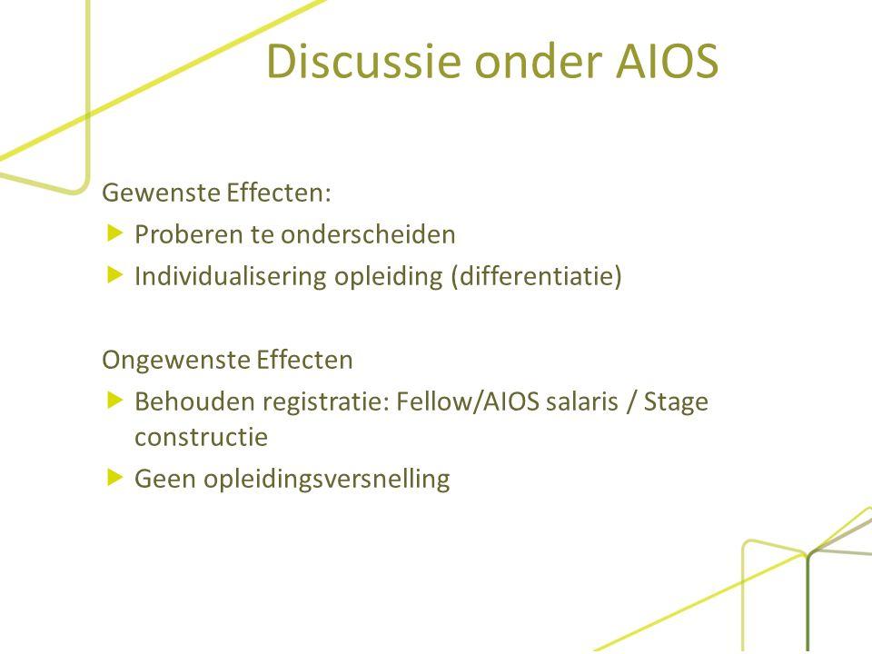 Discussie onder AIOS Gewenste Effecten: Proberen te onderscheiden