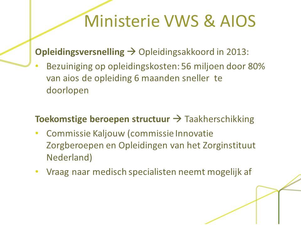Ministerie VWS & AIOS Opleidingsversnelling  Opleidingsakkoord in 2013: