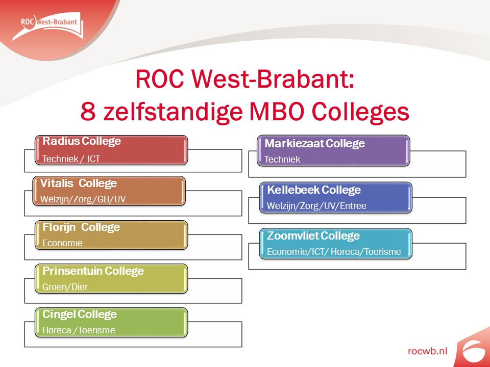 ROC West-Brabant: 8 zelfstandige MBO Colleges