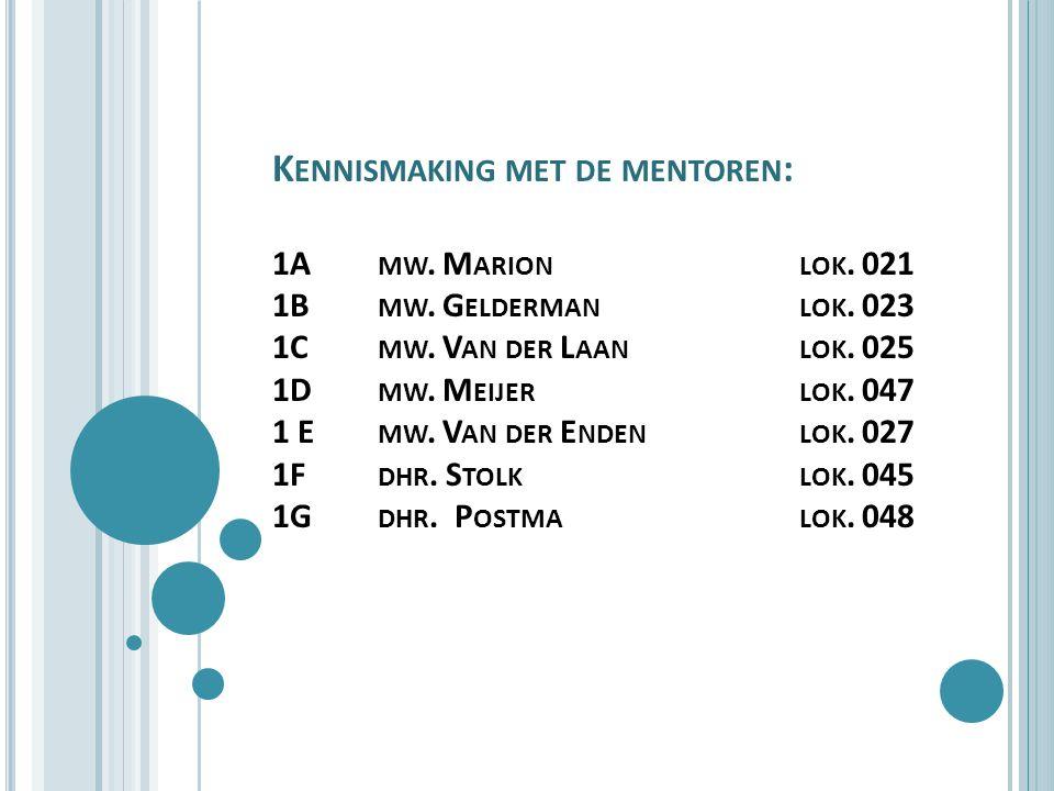 Kennismaking met de mentoren: 1A. mw. Marion. lok. 021 1B. mw