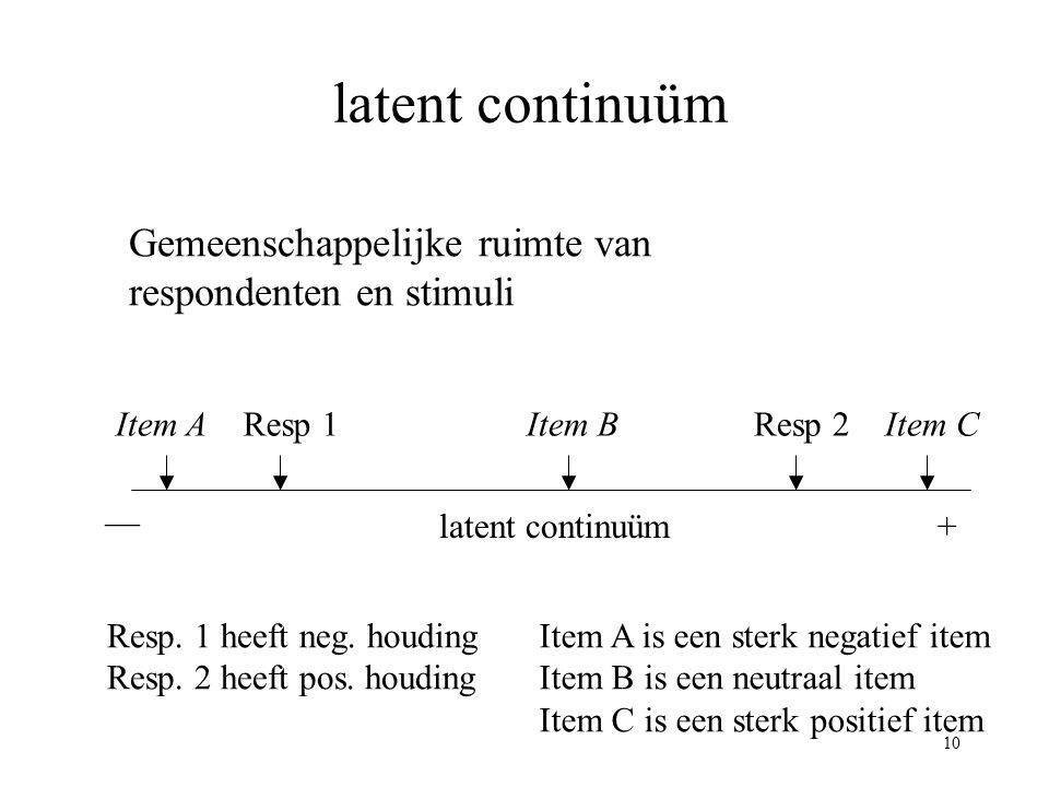 latent continuüm Gemeenschappelijke ruimte van respondenten en stimuli