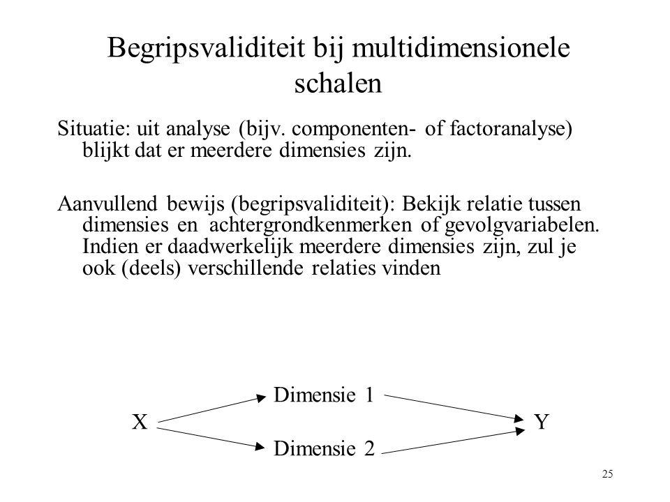 Begripsvaliditeit bij multidimensionele schalen