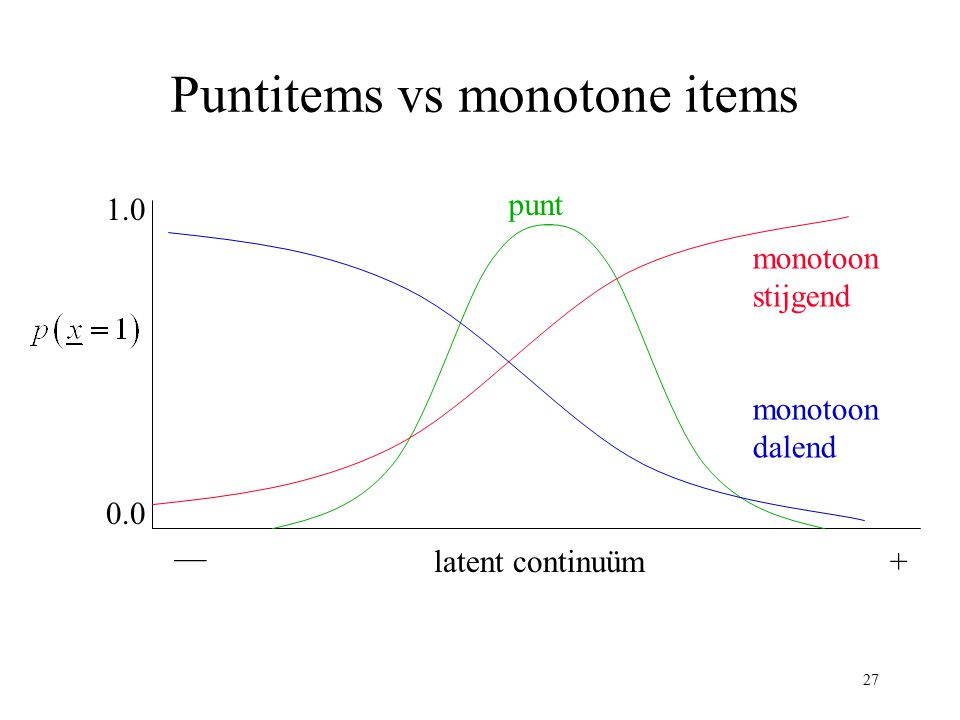 Puntitems vs monotone items