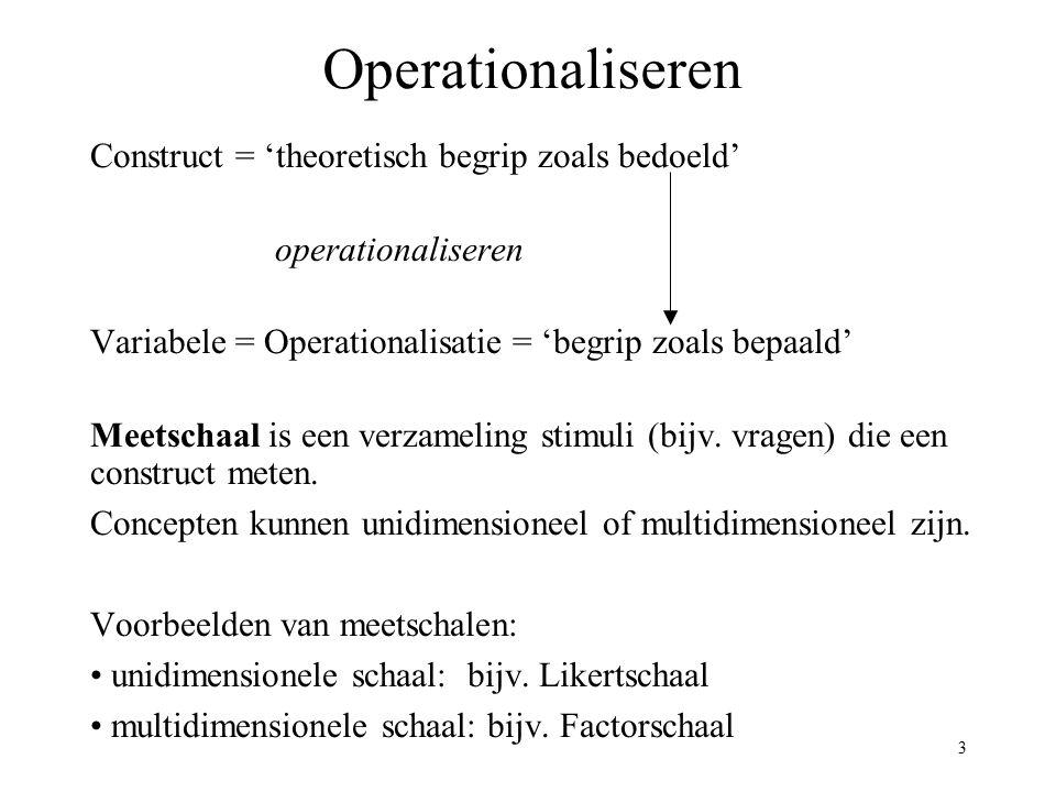 Operationaliseren Construct = 'theoretisch begrip zoals bedoeld'