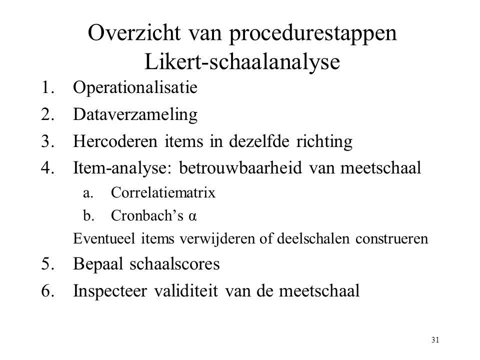 Overzicht van procedurestappen Likert-schaalanalyse