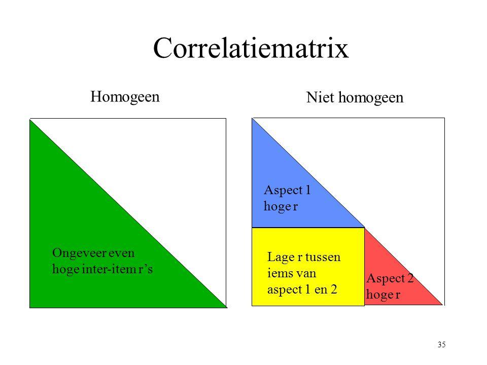Correlatiematrix Homogeen Niet homogeen Aspect 1 hoge r Ongeveer even