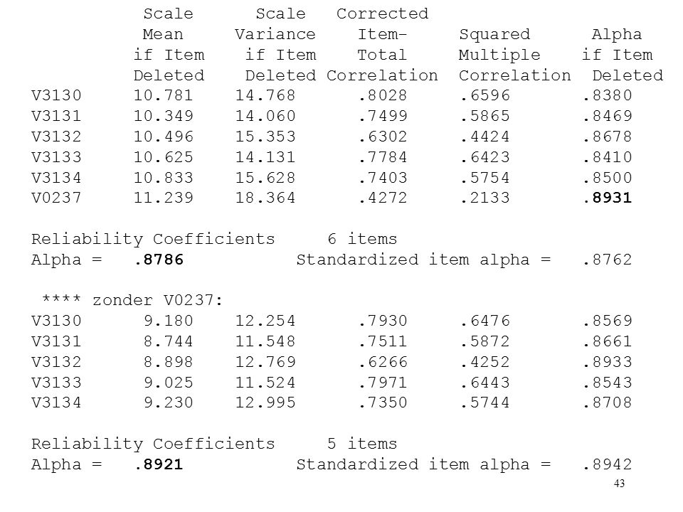 Scale Scale Corrected Mean Variance Item- Squared Alpha. if Item if Item Total Multiple if Item.