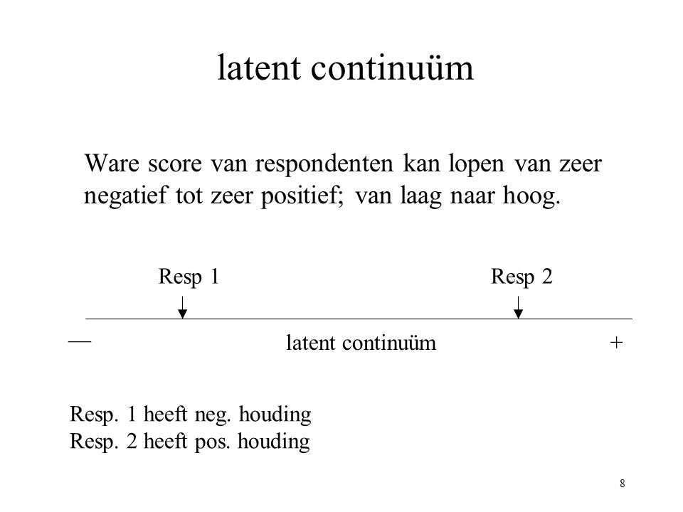 latent continuüm Ware score van respondenten kan lopen van zeer negatief tot zeer positief; van laag naar hoog.
