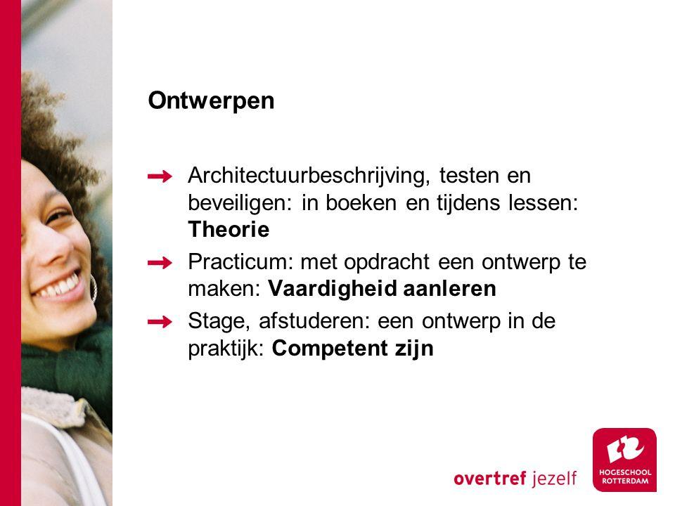 Ontwerpen Architectuurbeschrijving, testen en beveiligen: in boeken en tijdens lessen: Theorie.