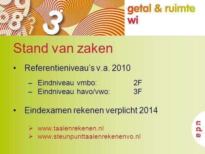 Stand van zaken Referentieniveau's v.a. 2010