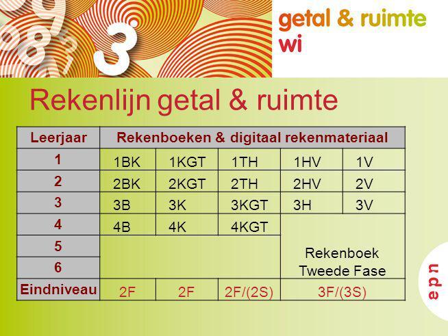 Rekenboeken & digitaal rekenmateriaal