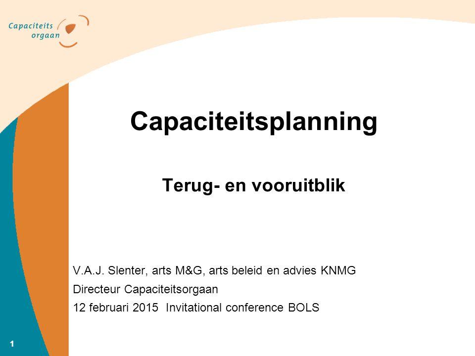 Capaciteitsplanning Terug- en vooruitblik