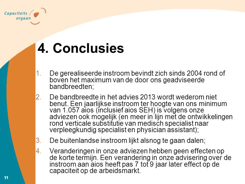 4. Conclusies De gerealiseerde instroom bevindt zich sinds 2004 rond of boven het maximum van de door ons geadviseerde bandbreedten;
