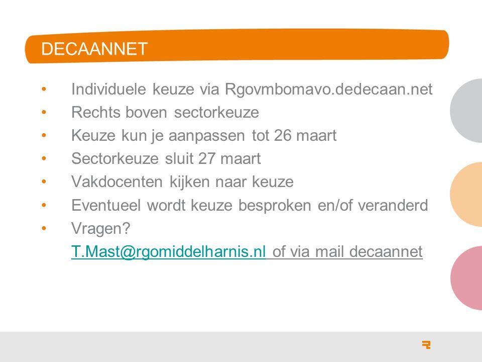 DECAANNET Individuele keuze via Rgovmbomavo.dedecaan.net