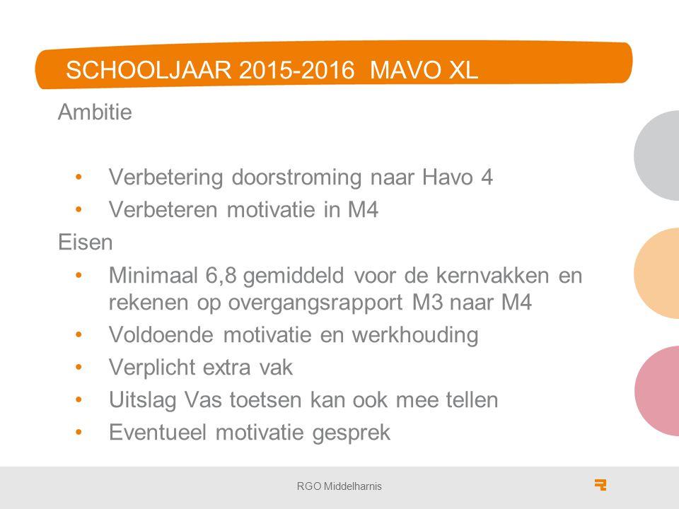 SCHOOLJAAR 2015-2016 MAVO XL Ambitie