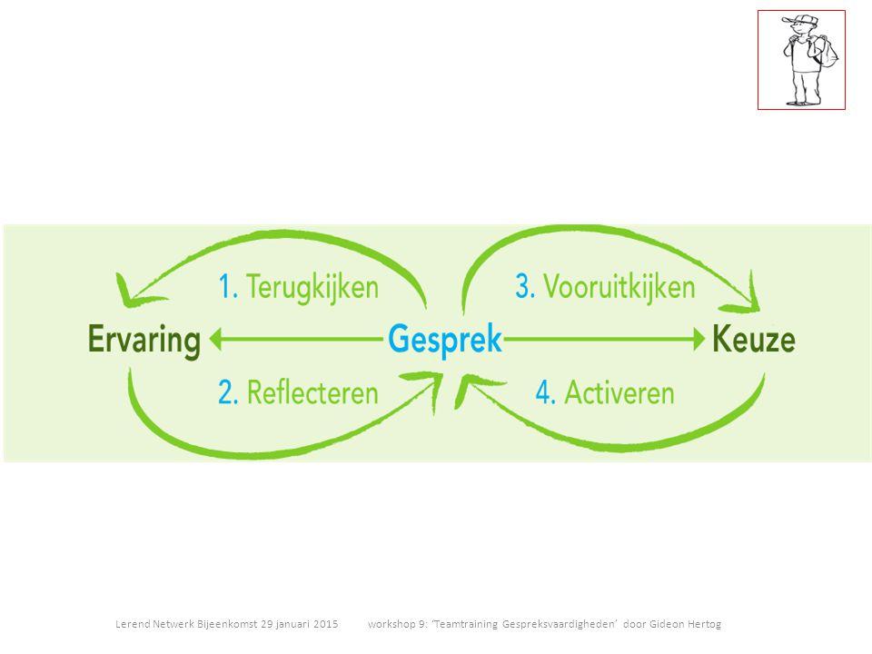 Lerend Netwerk Bijeenkomst 29 januari 2015 workshop 9: 'Teamtraining Gespreksvaardigheden' door Gideon Hertog