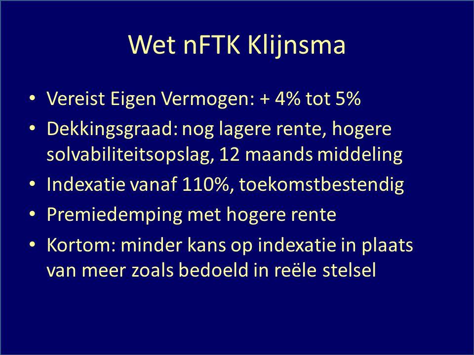 Wet nFTK Klijnsma Vereist Eigen Vermogen: + 4% tot 5%