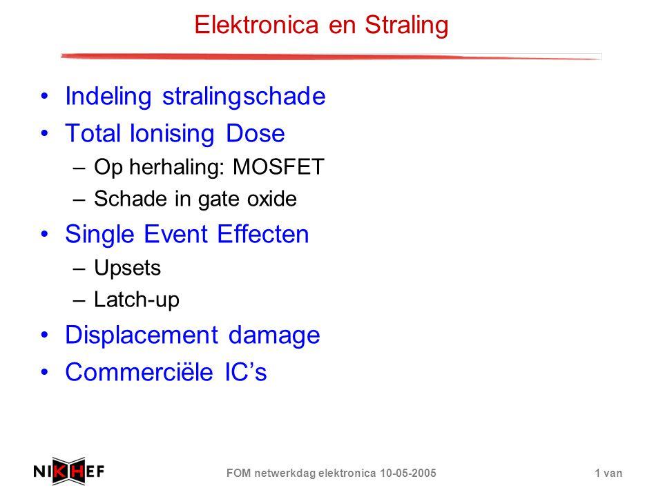 Elektronica en Straling