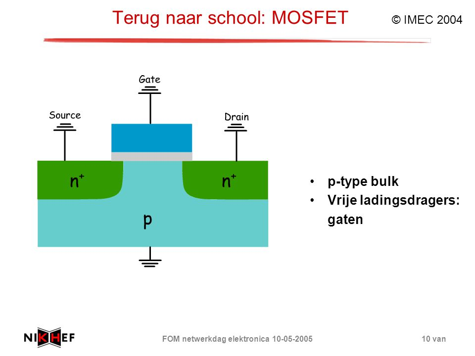 Terug naar school: MOSFET