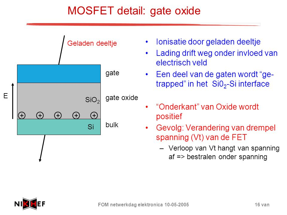 MOSFET detail: gate oxide
