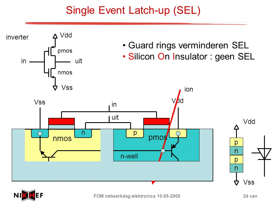 Single Event Latch-up (SEL)