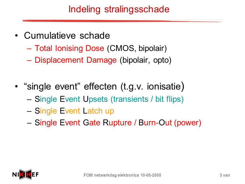 Indeling stralingsschade