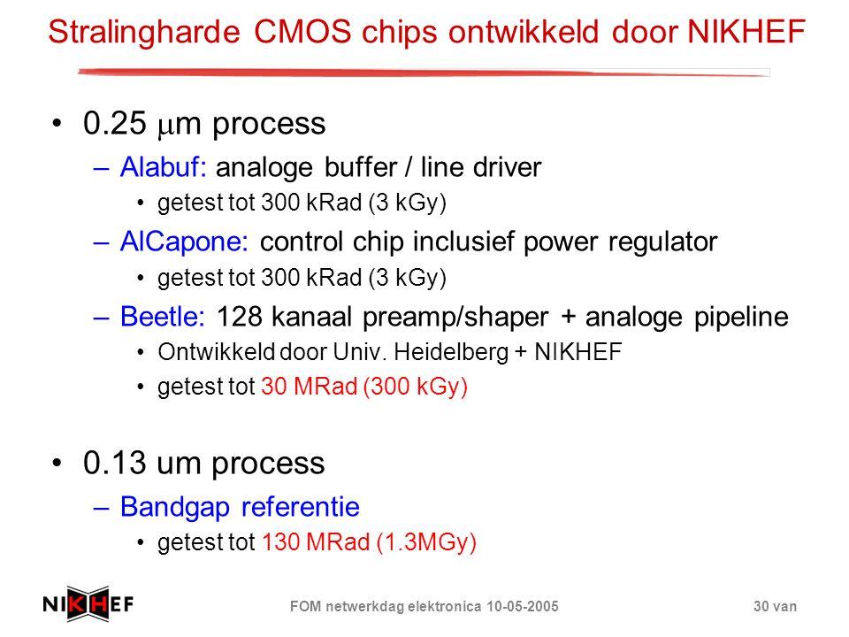 Stralingharde CMOS chips ontwikkeld door NIKHEF