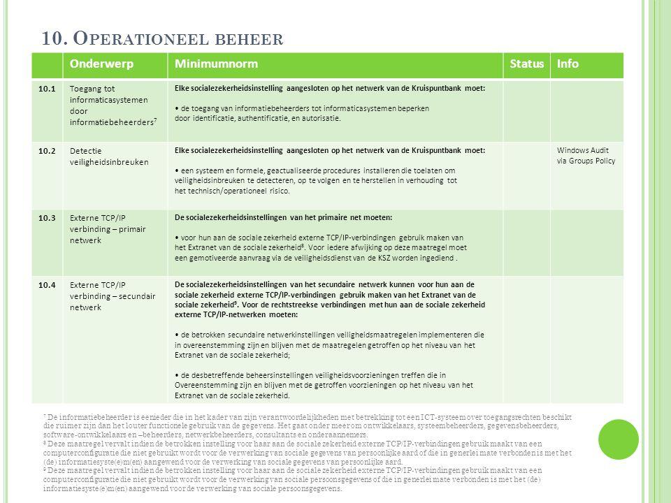 10. Operationeel beheer Onderwerp Minimumnorm Status Info 10.1