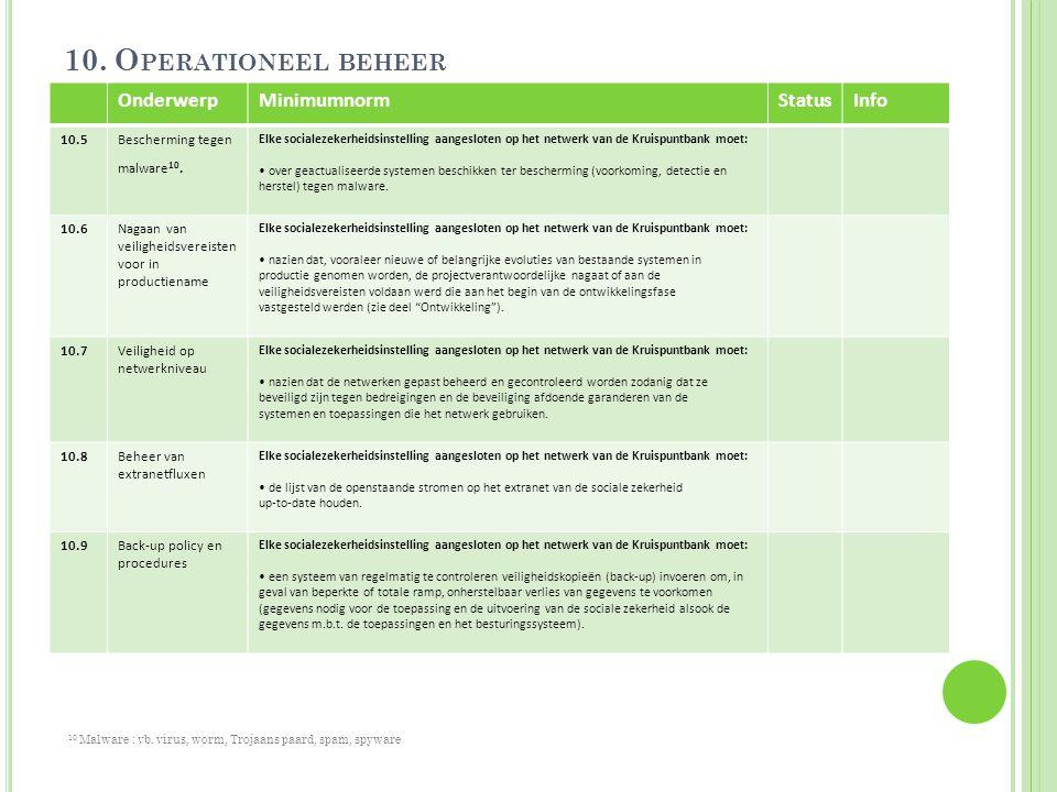 10. Operationeel beheer Onderwerp Minimumnorm Status Info 10.5