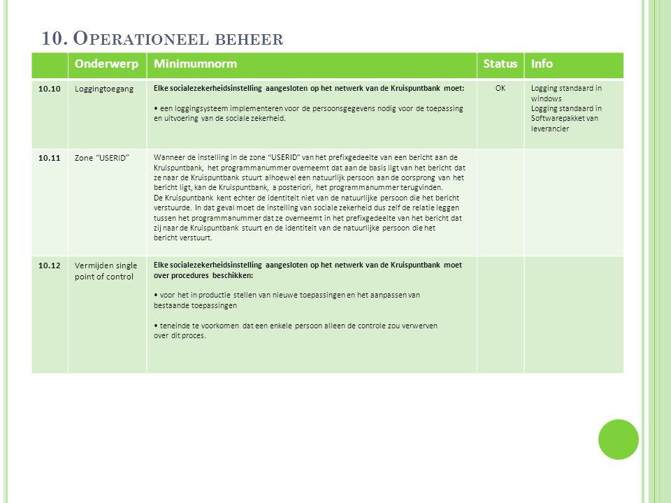10. Operationeel beheer Onderwerp Minimumnorm Status Info 10.10