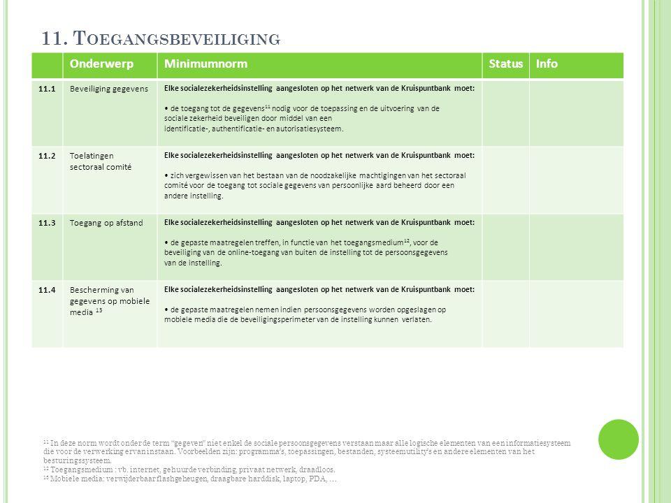11. Toegangsbeveiliging Onderwerp Minimumnorm Status Info 11.1
