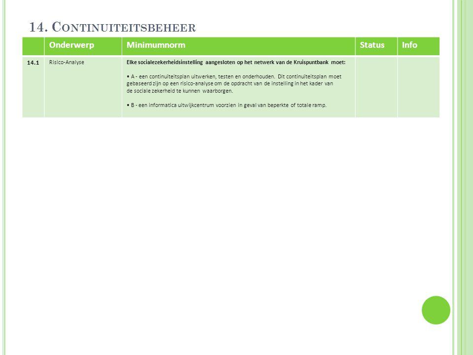 14. Continuiteitsbeheer Onderwerp Minimumnorm Status Info 14.1