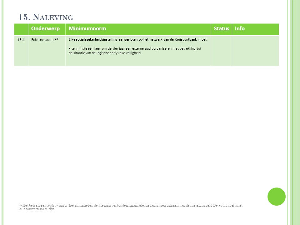 15. Naleving Onderwerp Minimumnorm Status Info 15.1 Externe audit 15