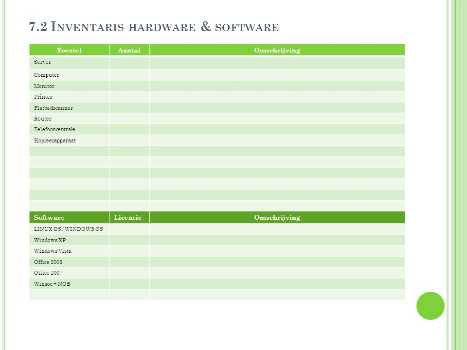 7.2 Inventaris hardware & software