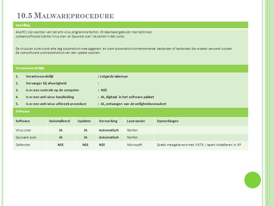 10.5 Malwareprocedure Instelling Verantwoordelijke