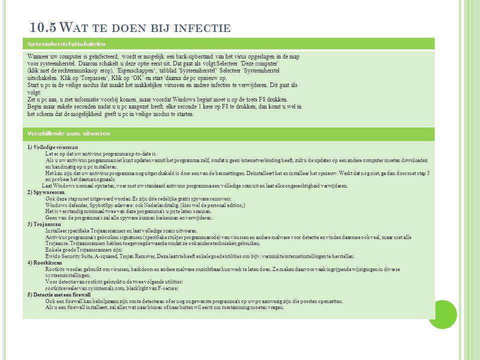 10.5 Wat te doen bij infectie