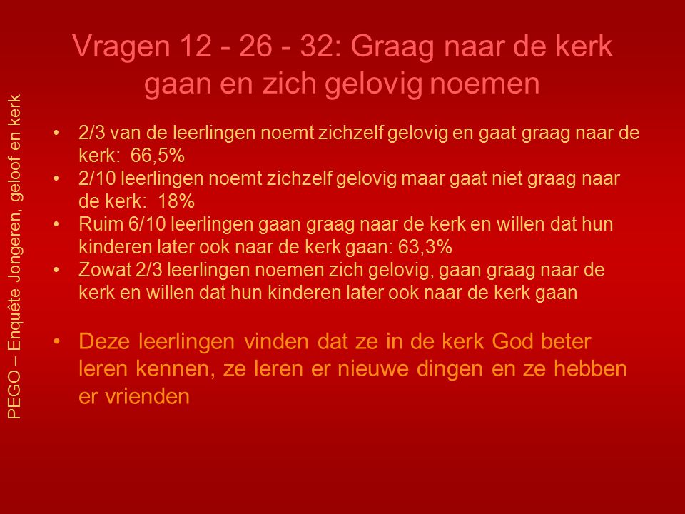 Vragen 12 - 26 - 32: Graag naar de kerk gaan en zich gelovig noemen