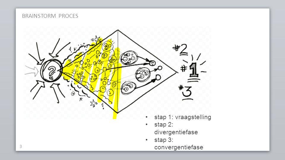 BRAINSTORM PROCES stap 1: vraagstelling stap 2: divergentiefase stap 3: convergentiefase