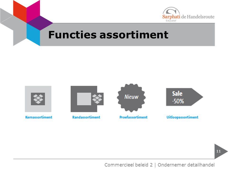 Functies assortiment Commercieel beleid 2 | Ondernemer detailhandel