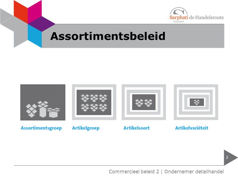 Assortimentsbeleid Commercieel beleid 2 | Ondernemer detailhandel