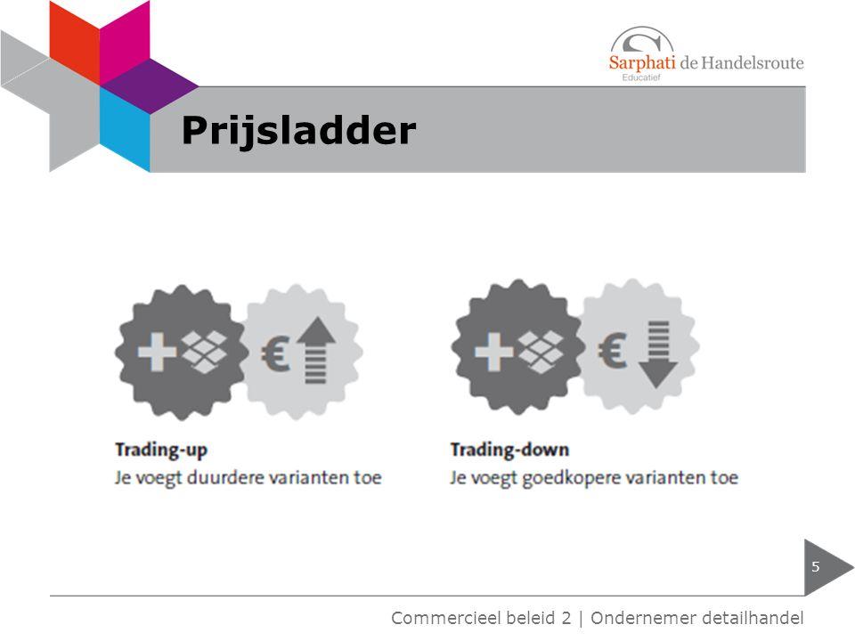 Prijsladder Commercieel beleid 2 | Ondernemer detailhandel